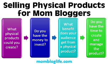 Ways to make money from your Mom blog